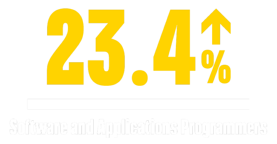 Projected employment growth to May 2023 of 23.4% for software and applications programmers